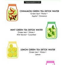 GREEN TEA DETOX WATER RECIPES FOR CLEANSING WEIGHT LOSS